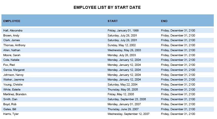 Employee List by Start Date